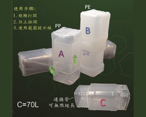 Rotating Plastic Box